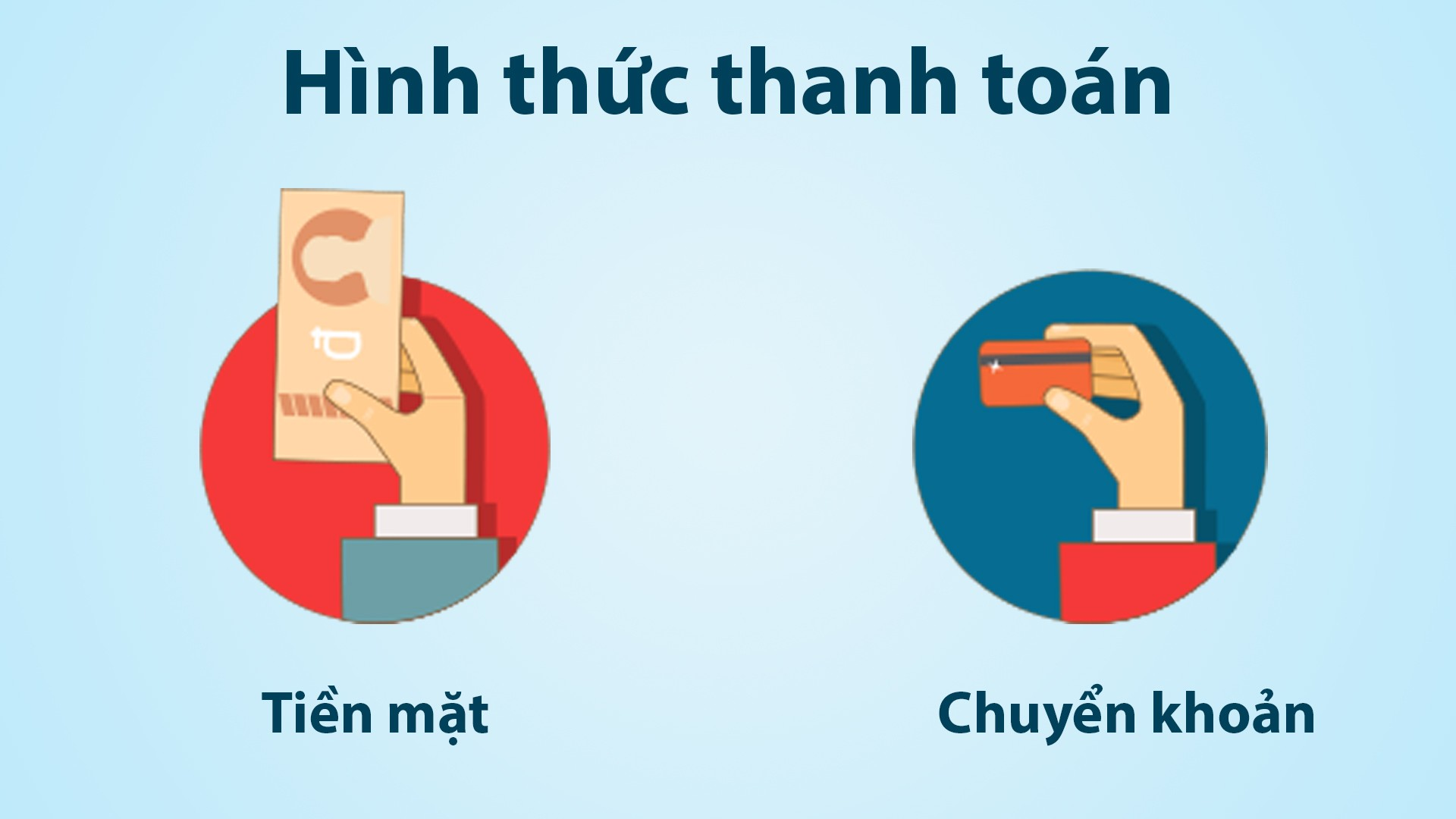 chinh-sach-thanh-toan-5