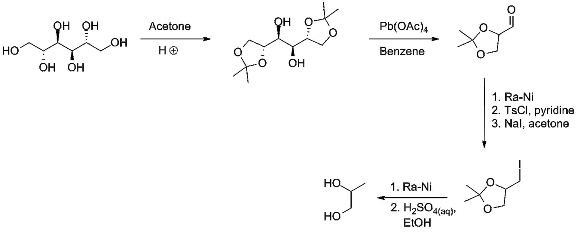 Điều chế propylene glycol