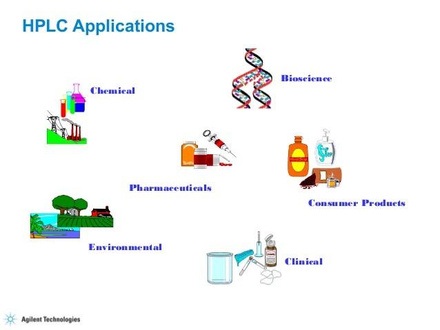 ứng dụng của phương pháp hplc
