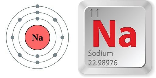 Cấu tạo phân tử sodium