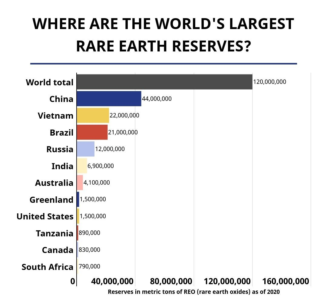 Việt Nam với trữ lượng đất hiếm lớn thứ 2 thế giới