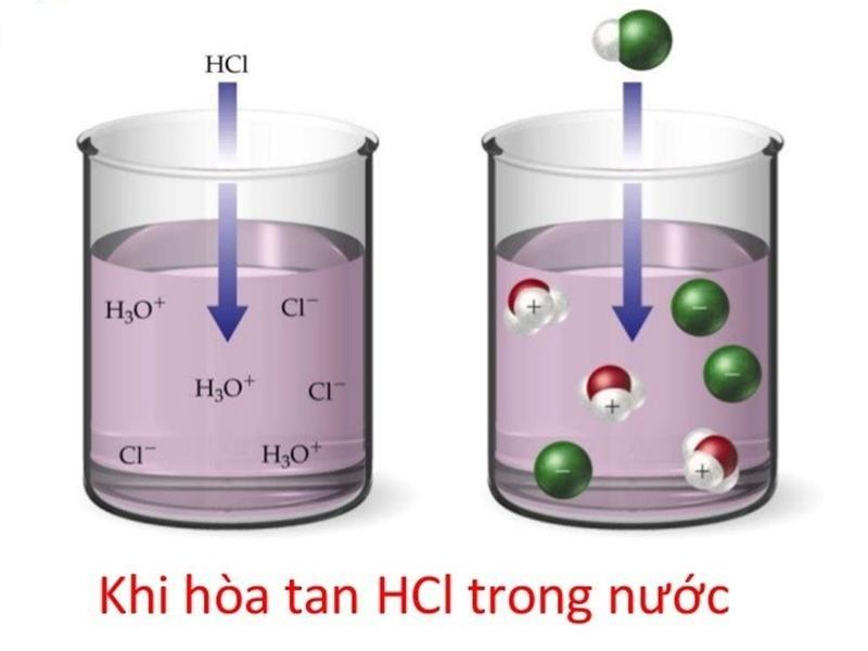 HCl có các tính chất vật lý đặc trưng