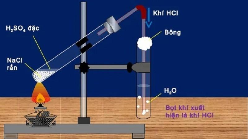 Phương pháp điều chế HCl trong phòng thí nghiệm