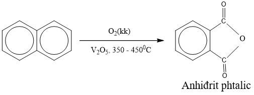 Băng phiếnbị oxi hóa bởi oxi không khí và tạo thành anhydrit phtalic