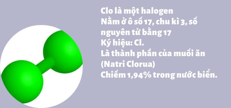 Clo thuộc nhóm Halogen