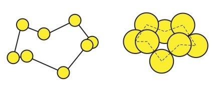 Công thức cấu tạo của lưu huỳnh