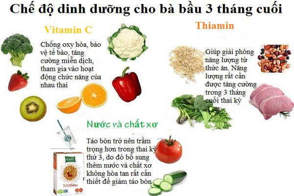 mon-ngon-cho-ba-bau-3-thang-cuoi-10