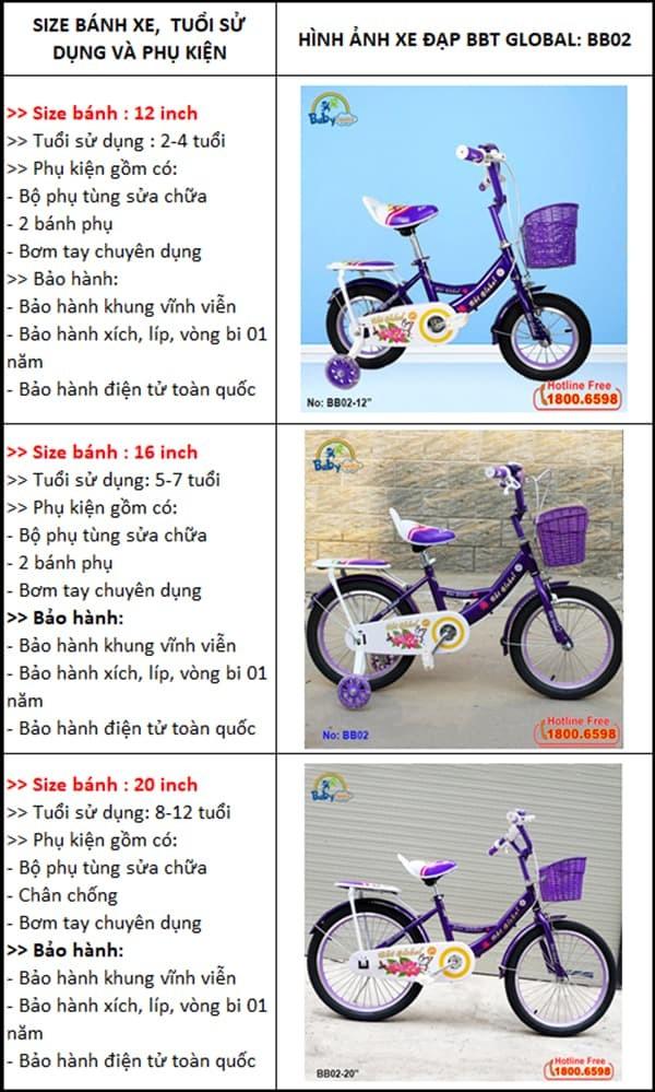 Hướng dẫn chọn xe đạp cho bé theo độ tuổi