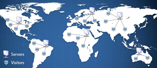 Đăng ký sử dụng dịch vụ CDN miễn phí