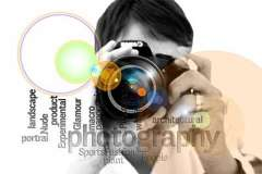 Đăng ký khóa học nhiếp ảnh online FREE tại đại học Harvard