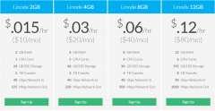 [VPS/Server] Linode tặng 20 USD cho tài khoản đăng ký mới VPS hosting