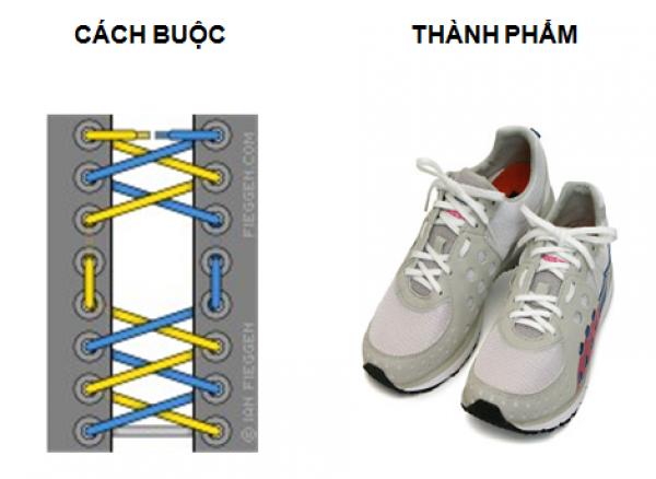 Bí kíp buộc dây giày độc lạ cho tín đồ giày thể thao