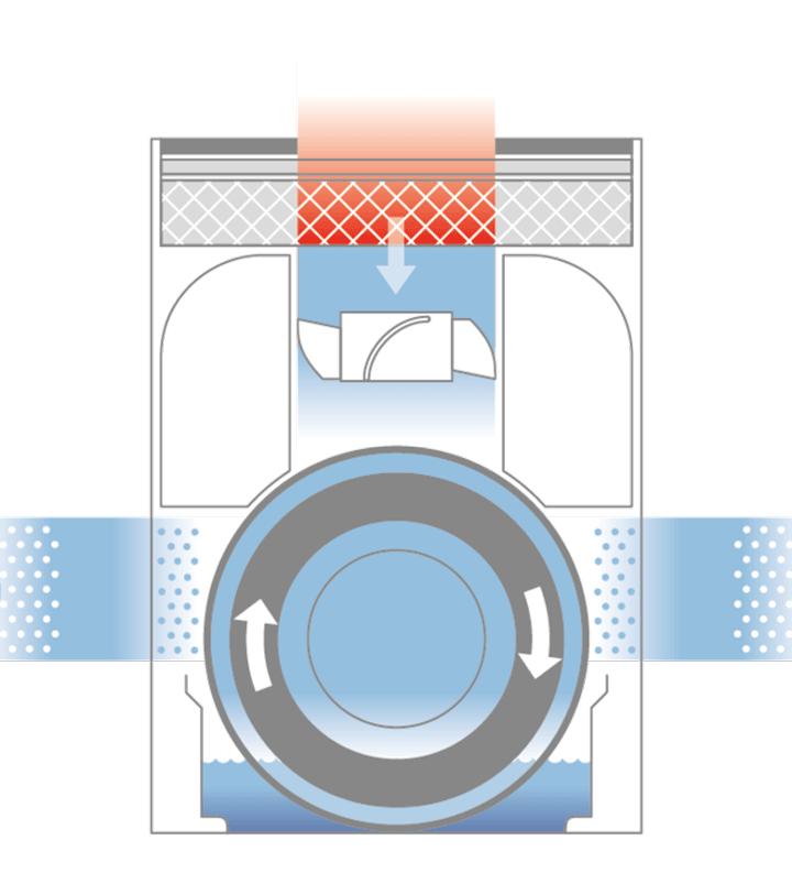 Ion âm của máy còn có tính năng lọc loại bỏ bớt các loại bụi siêu nhỏ và khử mùi khó chịu lơ lửng trong không khí