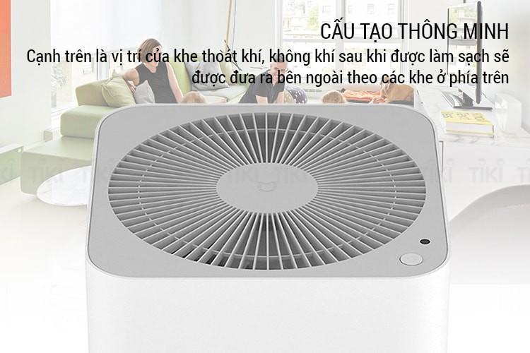Máy lọc không khí Xiaomi Mi Air Purifier Pro FJY4013GL