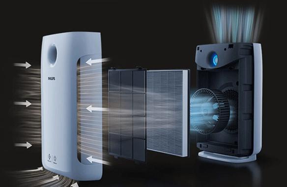 Một vài lưu ý khi mua máy lọc không khí mà bạn cần nắm