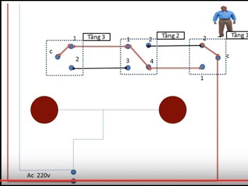 Sơ đồ mạch điện cầu thang đảo chiều 3 tầng