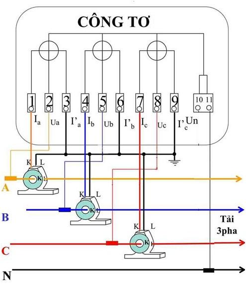 Cách đấu công tơ điện 3 pha gián tiếp