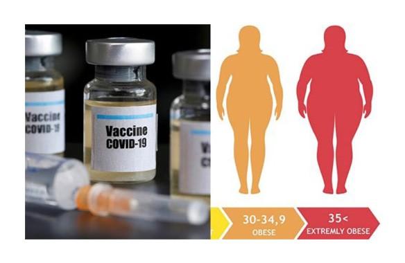 Bất kỳ ai béo phì hay thừa cân thì đều có khả năng bị nhiễm Covid-19 rất cao?