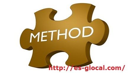 Phương pháp tính thuế thu nhập doanh nhiệp (TNDN) là gì?