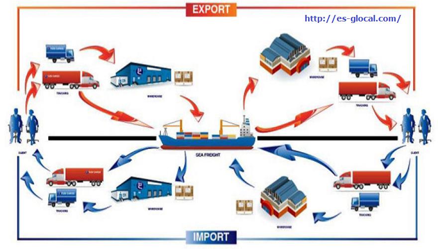 Thuế nhà thầu đối với hàng hoá nhập khẩu từ nước ngoài vào Việt Nam