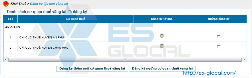Hiển thị Danh sách CQT vãng lai đăng ký