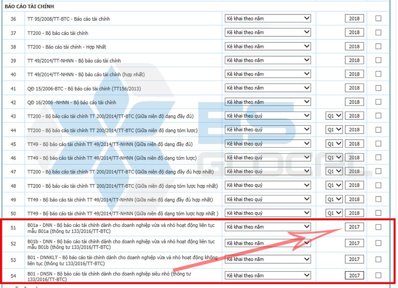 Tờ khai chưa đăng ký nộp qua mạng đối với Bộ BCTC theo TT133