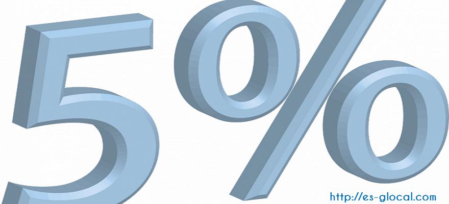 Những đối tượng chịu thuế gtgt với thuế suất 5%