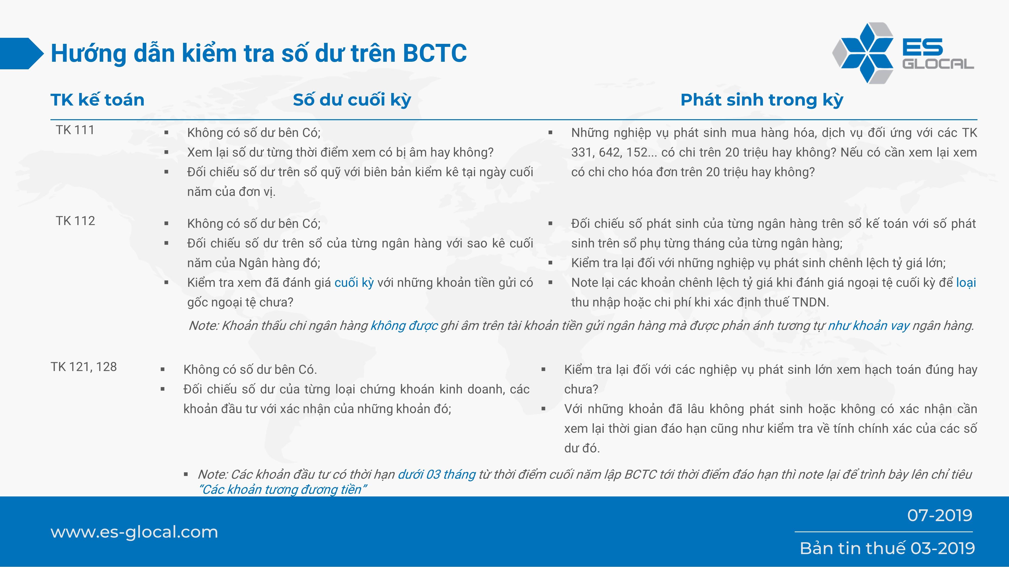 Hướng dẫn check các khoản mục trên BCTC