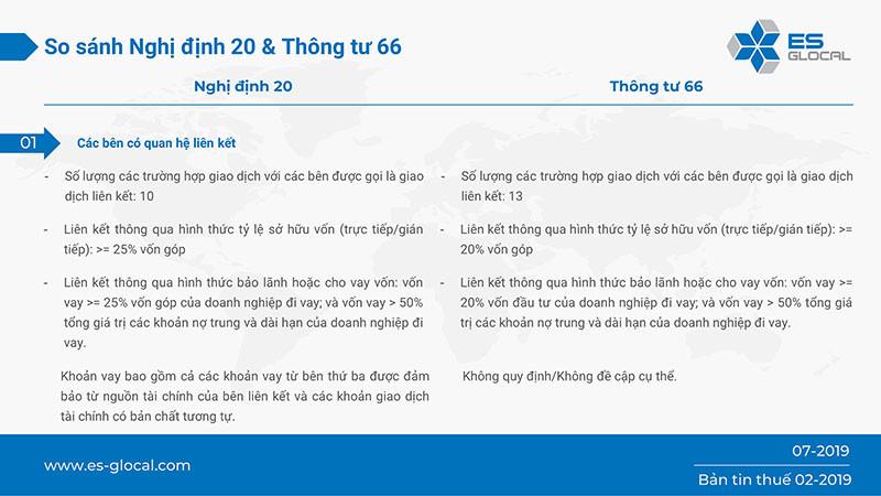 Những điểm giống và khác nhau giữa NĐ 20 và TT 66