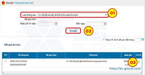 Tra cứu mã số thuế người phụ thuộc chỉ bằng vài CLICK CHUỘT
