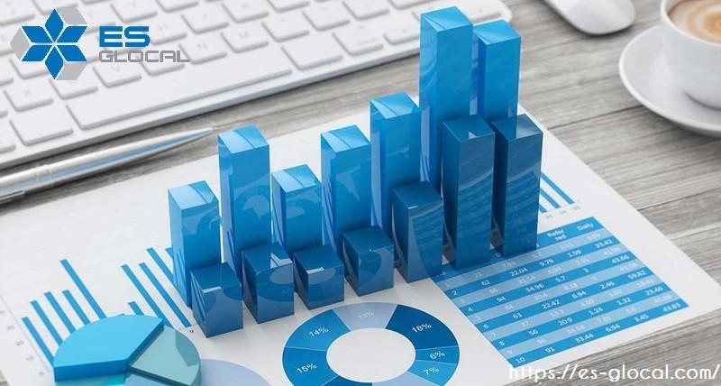 Quy định về các khoản giảm trừ doanh thu