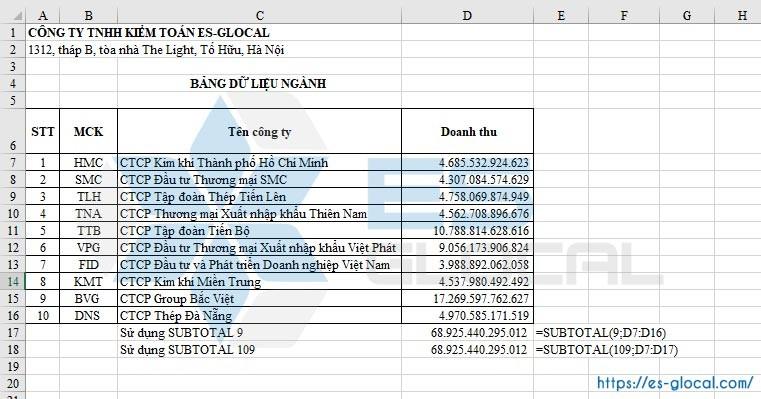 Hàm SUBTOTAL trong Excel