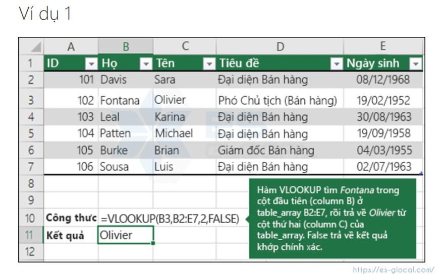 công thức các hàm trong Excel