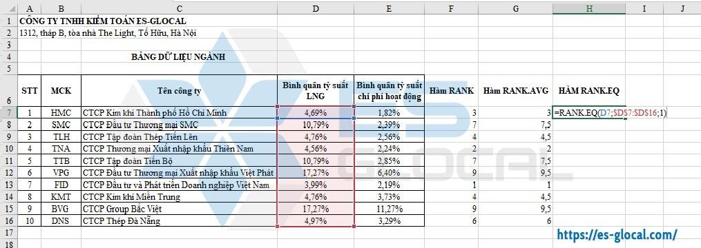 Hàm RANK.EQ trong Excel