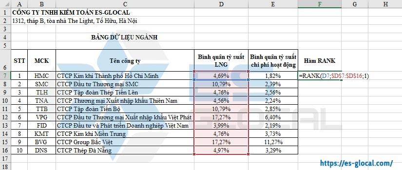 Hàm Rank trong Excel