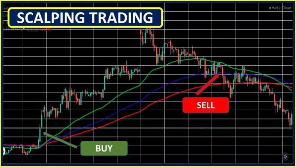 what-is-scalping-trading