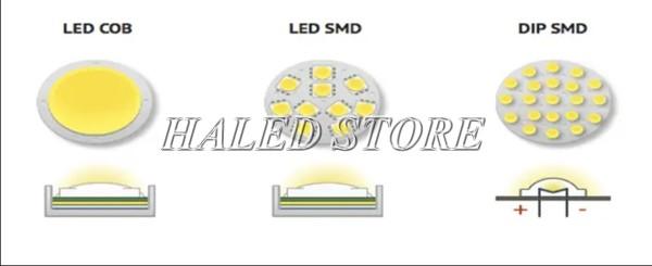 Sự khác nhau giữa LED COB, LED SMD với LED DIP