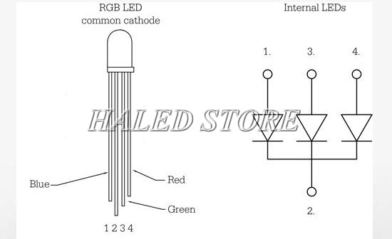 Cách lưu ý khi tiến hành lắp đèn LED