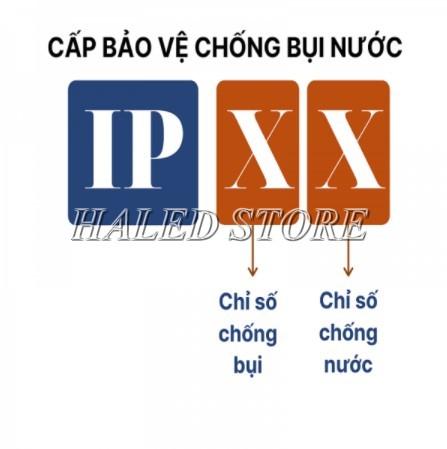 Chỉ số bảo vệ IP thể hiện khả năng chống bụi chống nước