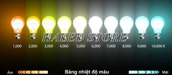 Nhiệt độ màu của đèn LED tính theo đơn vị K