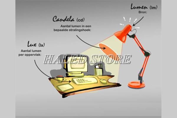 Cường độ ánh sáng tiêu chuẩn là gì?