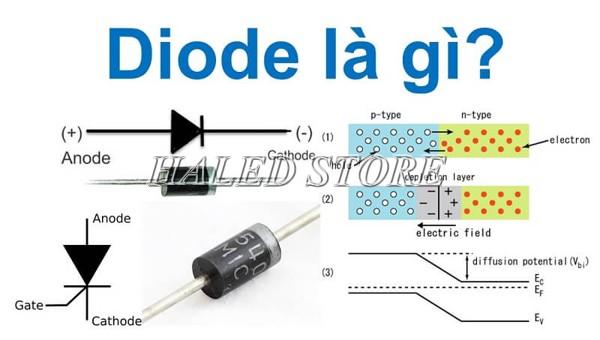 Diode là gì?