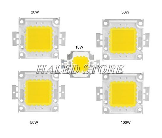 LED SMD là gì?