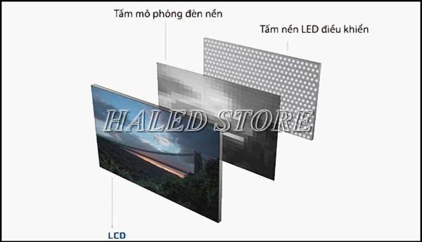 LED backlit là gì?