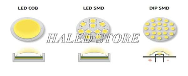 So sánh chip LED SMD, COB và DIP