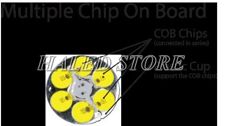 Chip LED MCOB LED