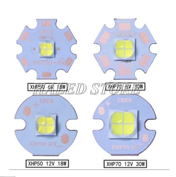 Hãng Cree sản xuất nhiều dòng chip LED