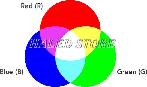 Hệ màu RGB của chip LED