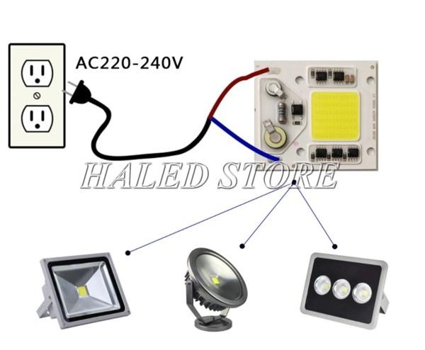 Ứng dụng của chip LED Cree 10w