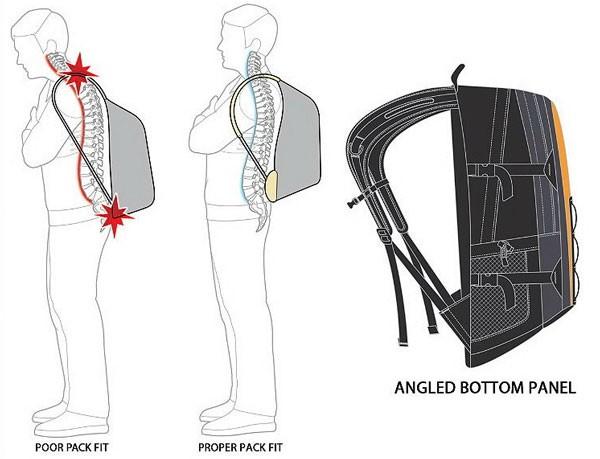 Hướng dẫn cách xỏ dây đeo balo mini mà bạn cần biết khi sử dụng